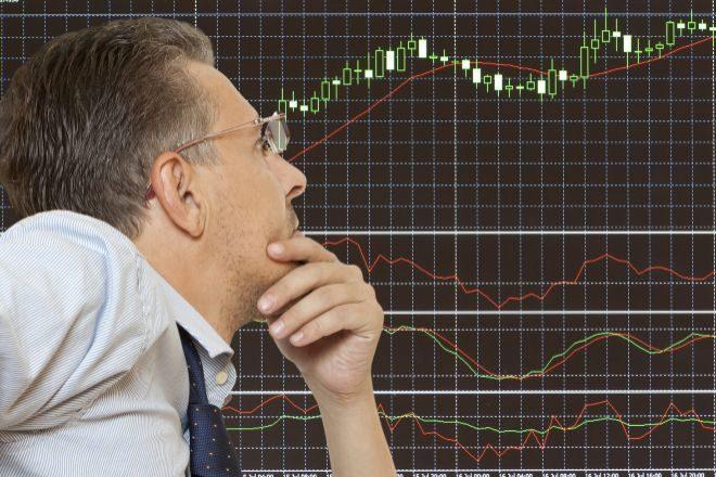 ¿Qué indicadores hay que vigilar para adelantarse a una corrección?