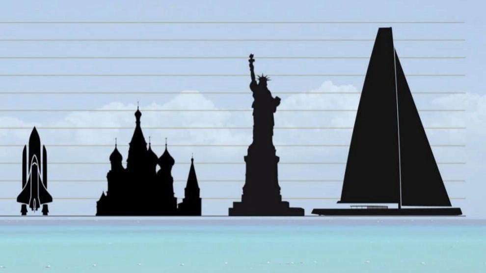 Gráfica comparativa de la 'altura' del Apex 850.   ROYAL...