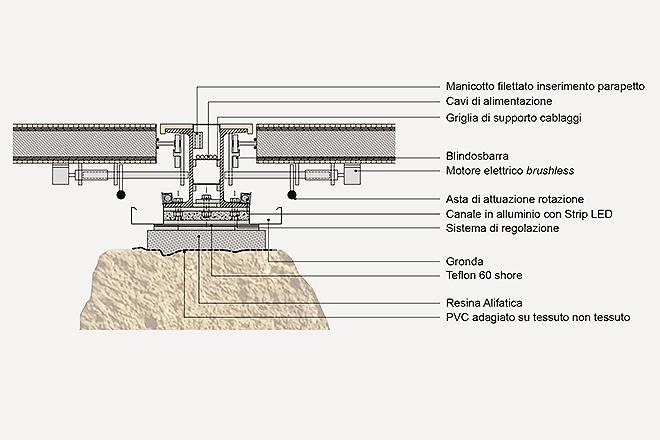 """Sección en la que se aprecian las distintas """"capas"""" para instalar el suelo sobre los restos visibles en la actualidad."""