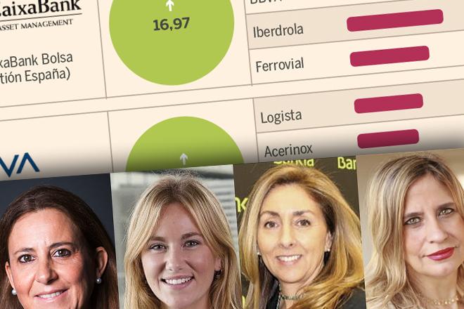 Los valores favoritos de las reinas de la inversión en España