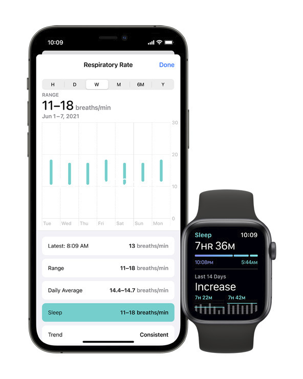 WatchOS 8 permite registrar la frecuencia respiratoria al dormir.