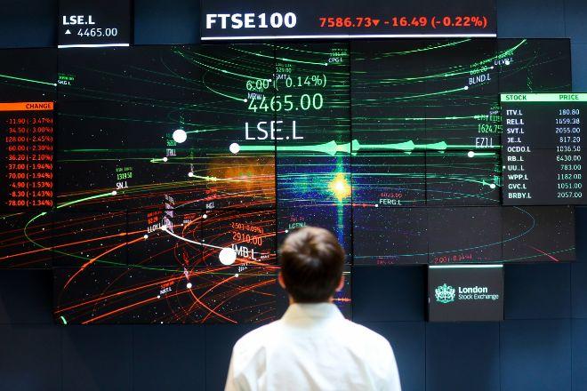 Panel con información del FTSE 100.