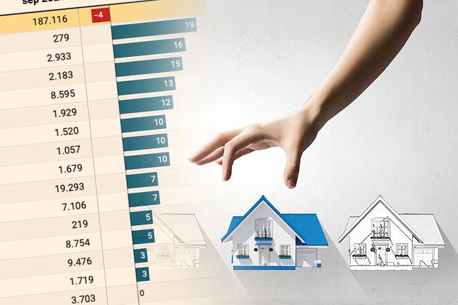 ¿Cuál es el stock de vivienda en venta en las principales ciudades españolas?