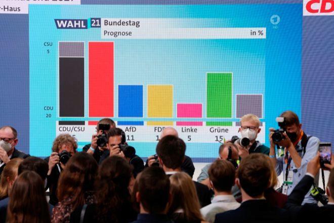 Alemania: cinco escenarios para la Bolsa, el Ibex y la prima de riesgo