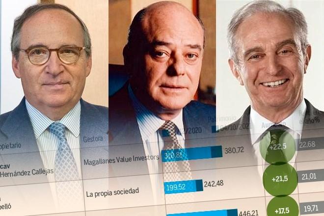 Los ricos que más aciertan con sus inversiones este año
