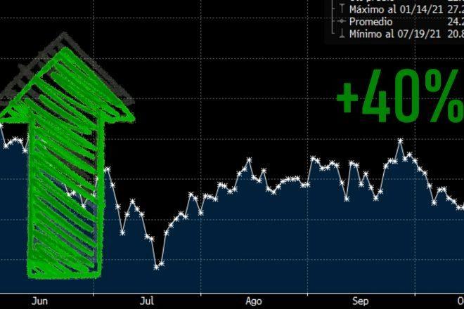 La joya del dividendo del Ibex que puede escalar un 40%