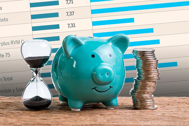 Los cinco planes de pensiones mixtos más rentables de la década