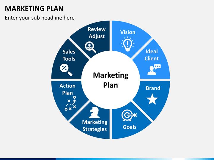 el plan de marketing de hoy