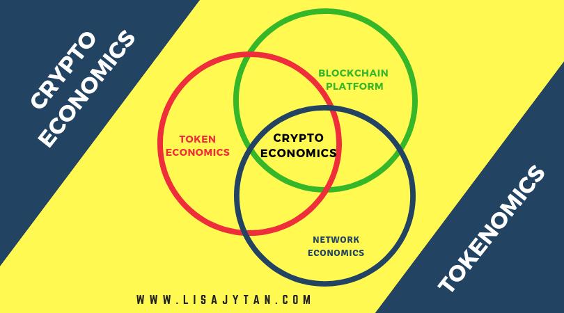 proyectos blockchain